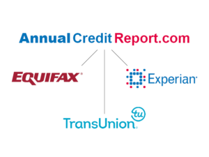 creditbureaus2